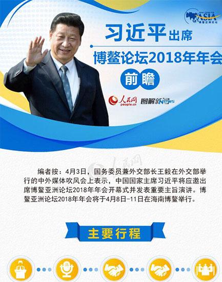 图解:习近平出席博鳌亚洲论坛2018年年会前瞻