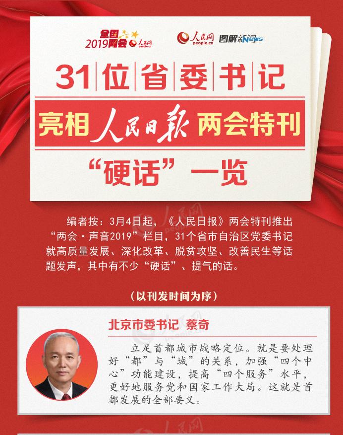 """31位省委书记亮相人民日报两会特刊 """"硬话""""一览"""