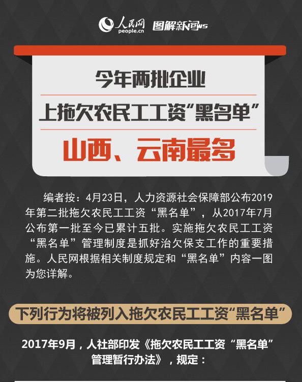 """图解:今年两批企业上拖欠农民工工资""""黑名单"""""""
