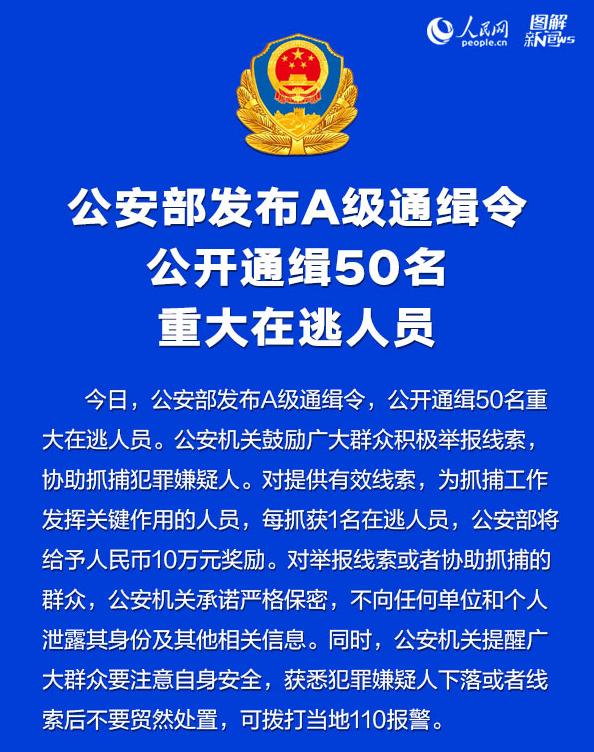 公安部发布A级通缉令 公开通缉50名重大在逃人员